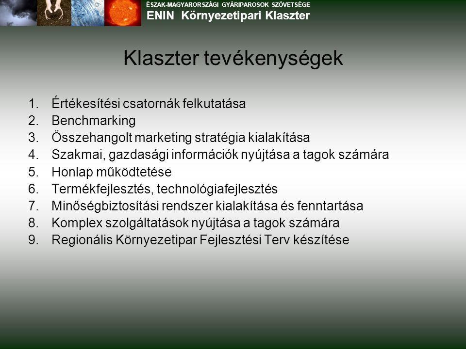 Klaszter tevékenységek 1.Értékesítési csatornák felkutatása 2.Benchmarking 3.Összehangolt marketing stratégia kialakítása 4.Szakmai, gazdasági információk nyújtása a tagok számára 5.Honlap működtetése 6.Termékfejlesztés, technológiafejlesztés 7.Minőségbiztosítási rendszer kialakítása és fenntartása 8.Komplex szolgáltatások nyújtása a tagok számára 9.Regionális Környezetipar Fejlesztési Terv készítése ÉSZAK-MAGYARORSZÁGI GYÁRIPAROSOK SZÖVETSÉGE ENIN Környezetipari Klaszter
