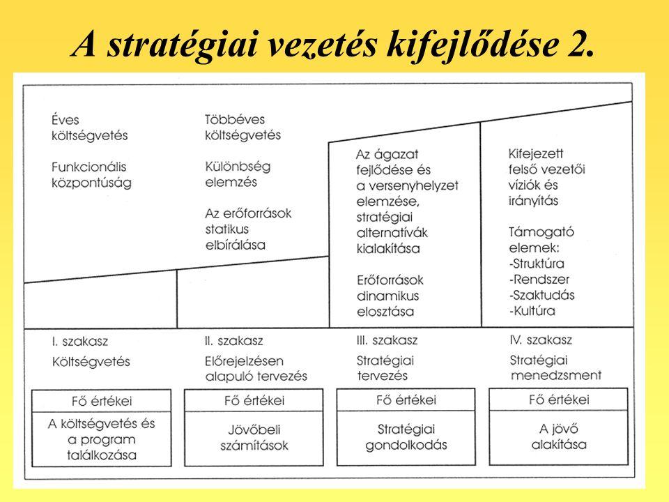 11 A stratégiai vezetés kifejlődése 2.