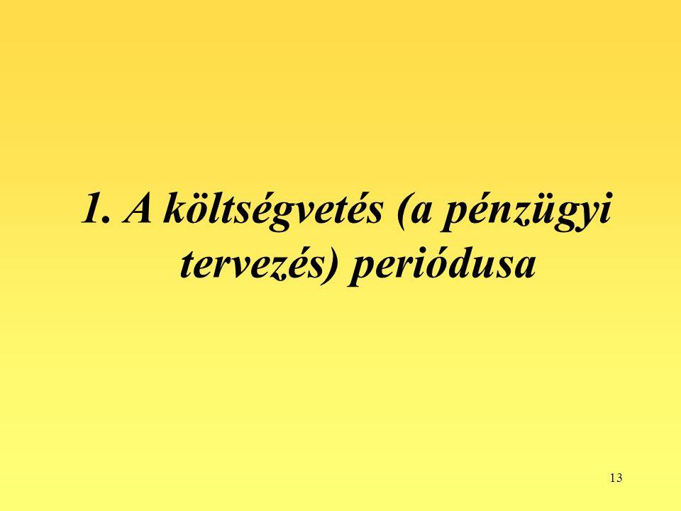 13 1. A költségvetés (a pénzügyi tervezés) periódusa