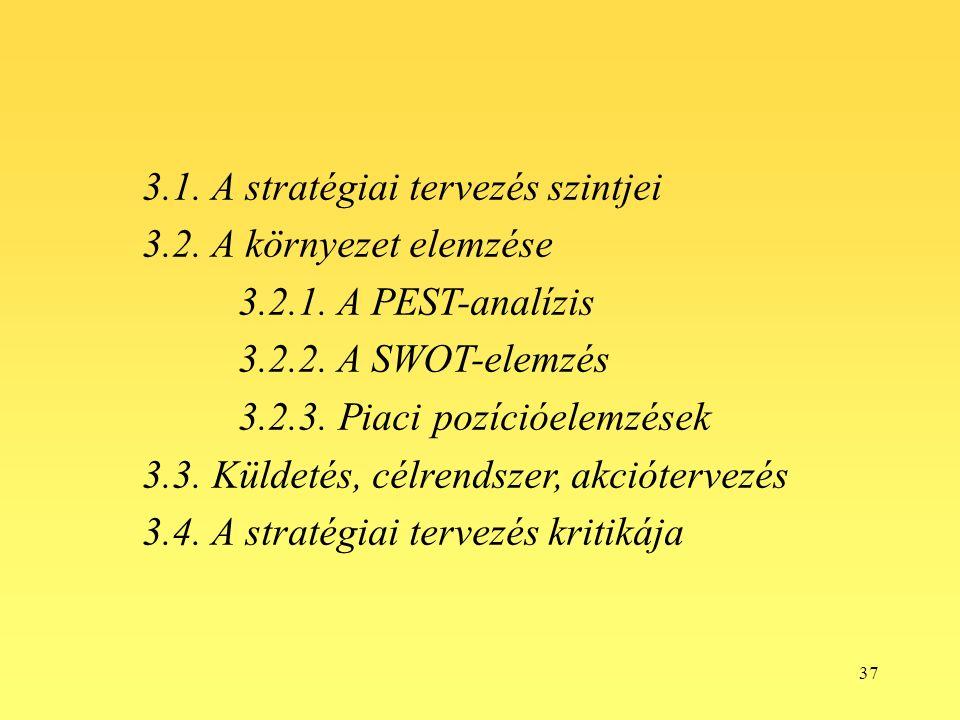 37 3.1. A stratégiai tervezés szintjei 3.2. A környezet elemzése 3.2.1.