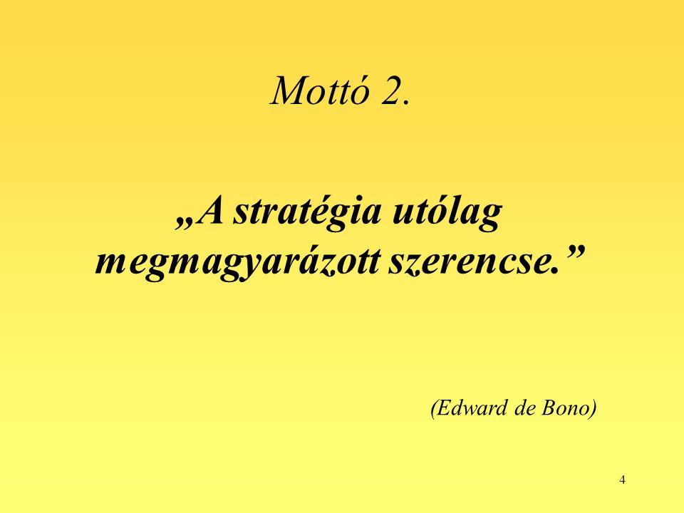 """4 Mottó 2. """"A stratégia utólag megmagyarázott szerencse. (Edward de Bono)"""