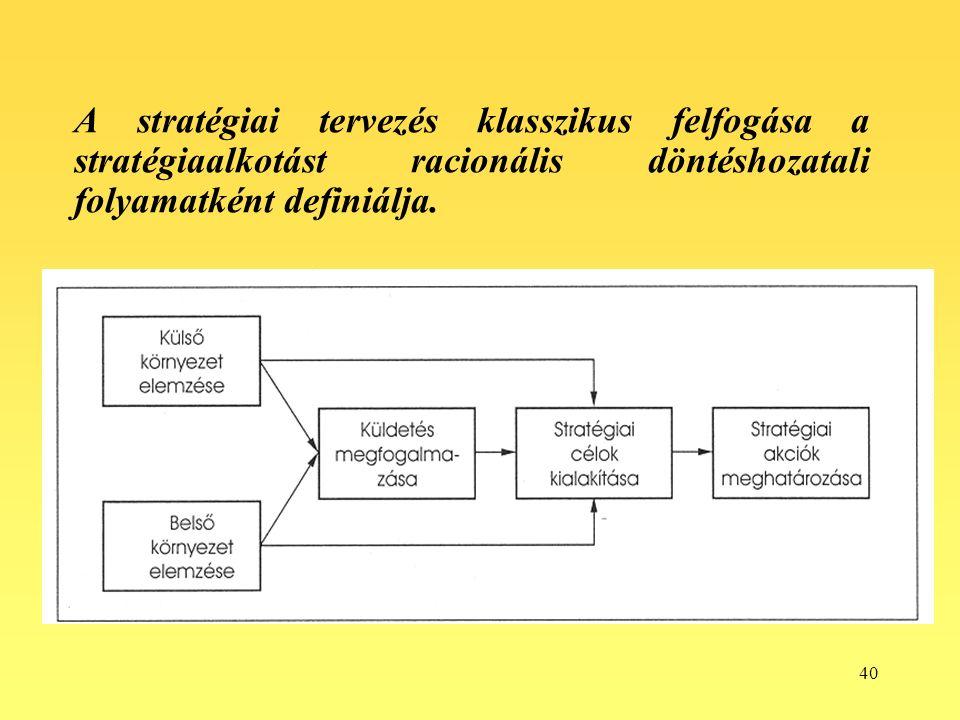 40 A stratégiai tervezés klasszikus felfogása a stratégiaalkotást racionális döntéshozatali folyamatként definiálja.