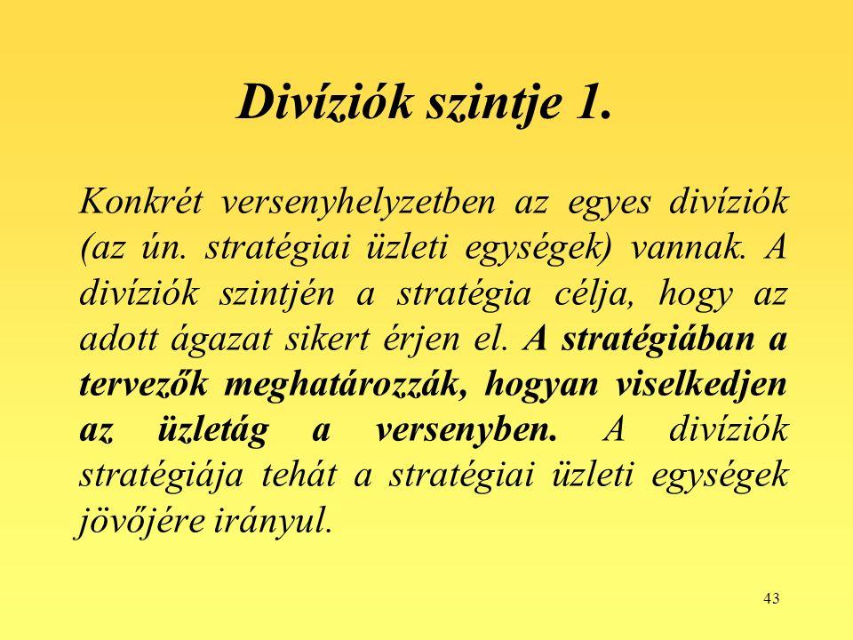 43 Divíziók szintje 1. Konkrét versenyhelyzetben az egyes divíziók (az ún.