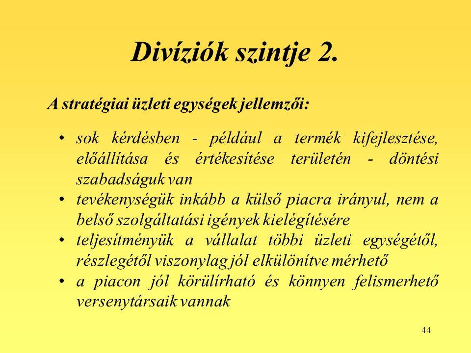 44 Divíziók szintje 2.
