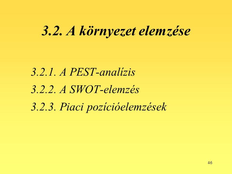 46 3.2. A környezet elemzése 3.2.1. A PEST-analízis 3.2.2.