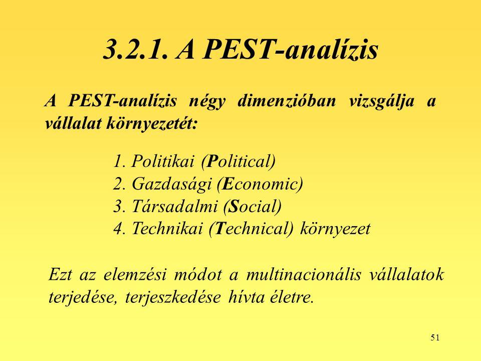 51 3.2.1. A PEST-analízis 1. Politikai (Political) 2.