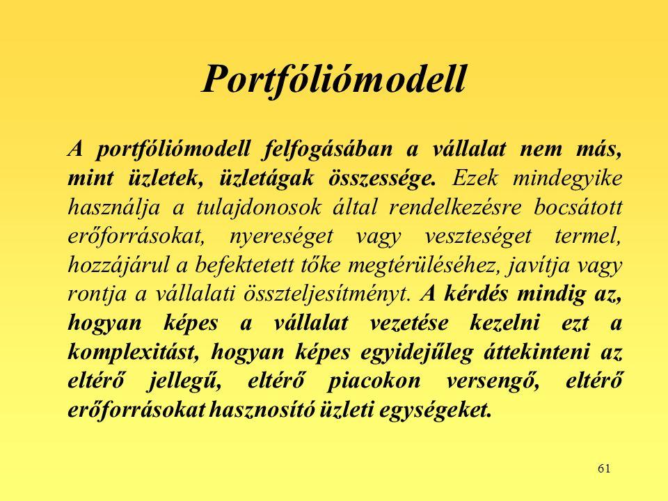 61 Portfóliómodell A portfóliómodell felfogásában a vállalat nem más, mint üzletek, üzletágak összessége.