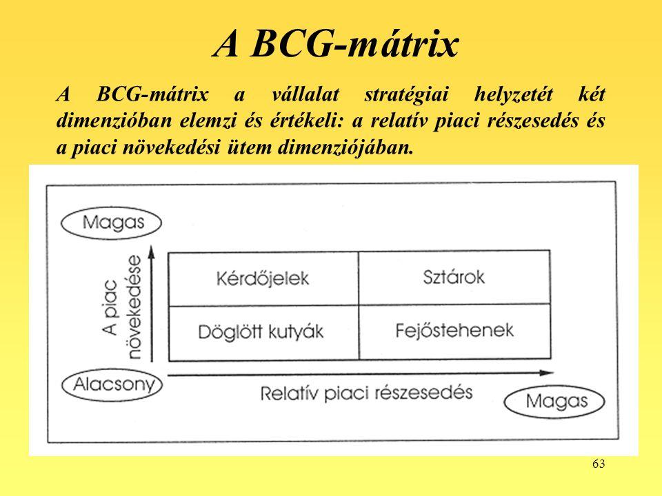 63 A BCG-mátrix A BCG-mátrix a vállalat stratégiai helyzetét két dimenzióban elemzi és értékeli: a relatív piaci részesedés és a piaci növekedési ütem dimenziójában.