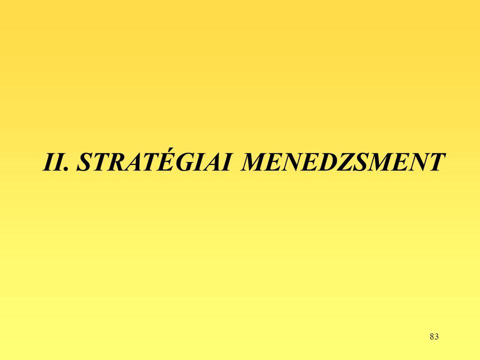 83 II. STRATÉGIAI MENEDZSMENT