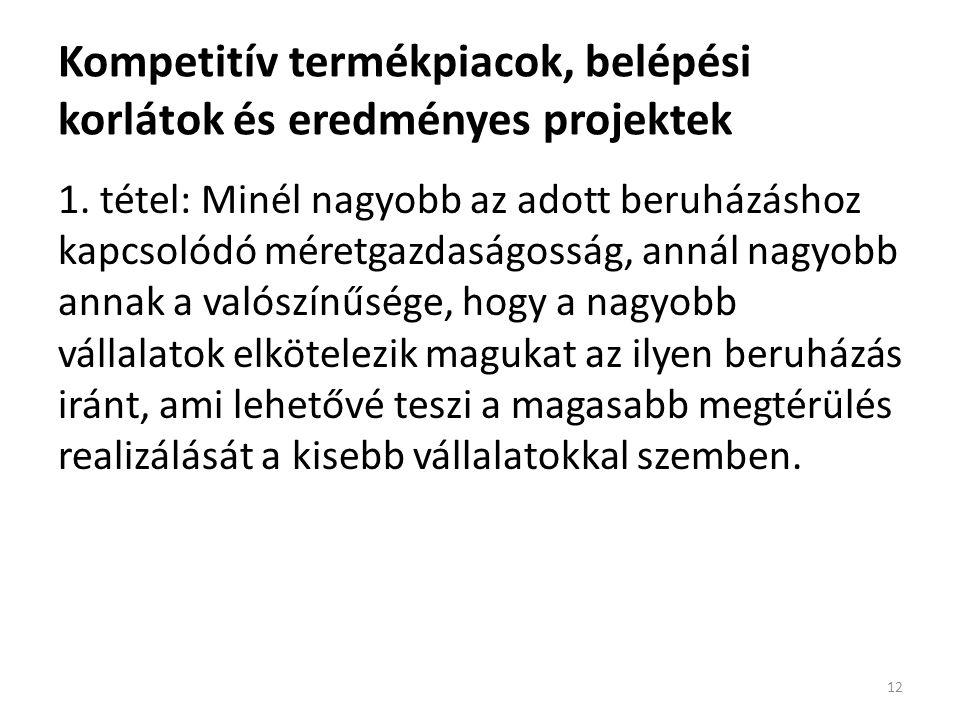 Kompetitív termékpiacok, belépési korlátok és eredményes projektek 1.