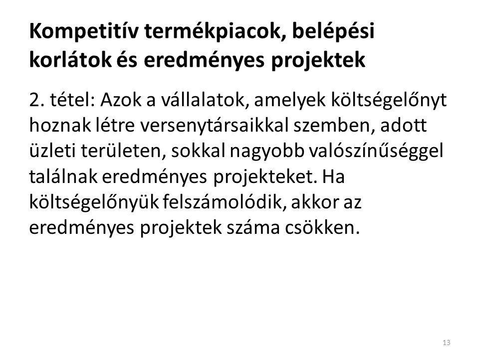 Kompetitív termékpiacok, belépési korlátok és eredményes projektek 2.