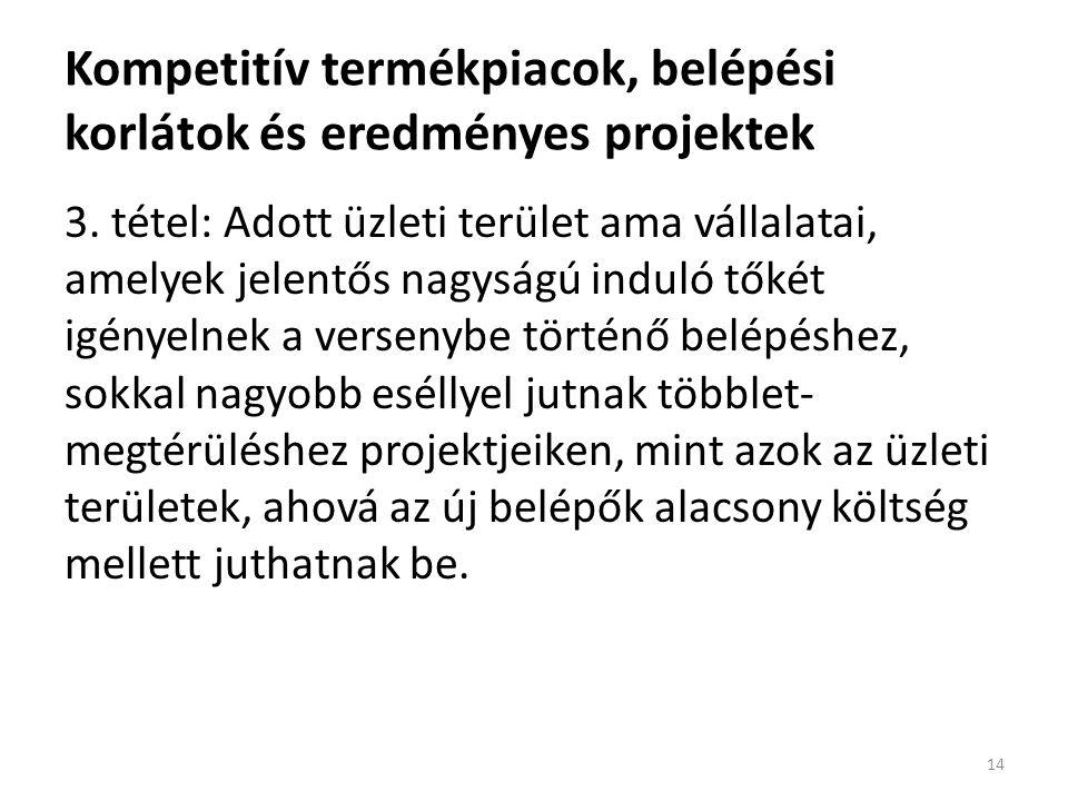 Kompetitív termékpiacok, belépési korlátok és eredményes projektek 3.