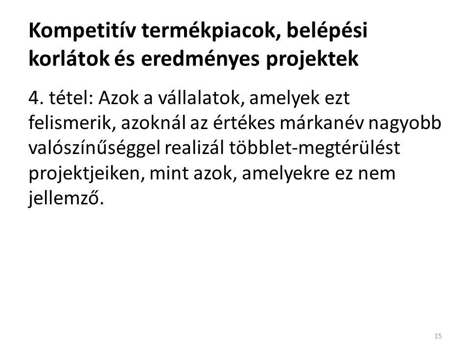 Kompetitív termékpiacok, belépési korlátok és eredményes projektek 4.