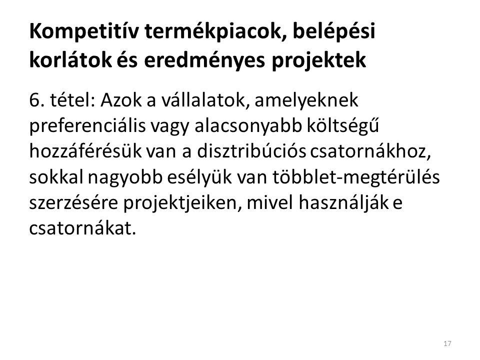 Kompetitív termékpiacok, belépési korlátok és eredményes projektek 6.
