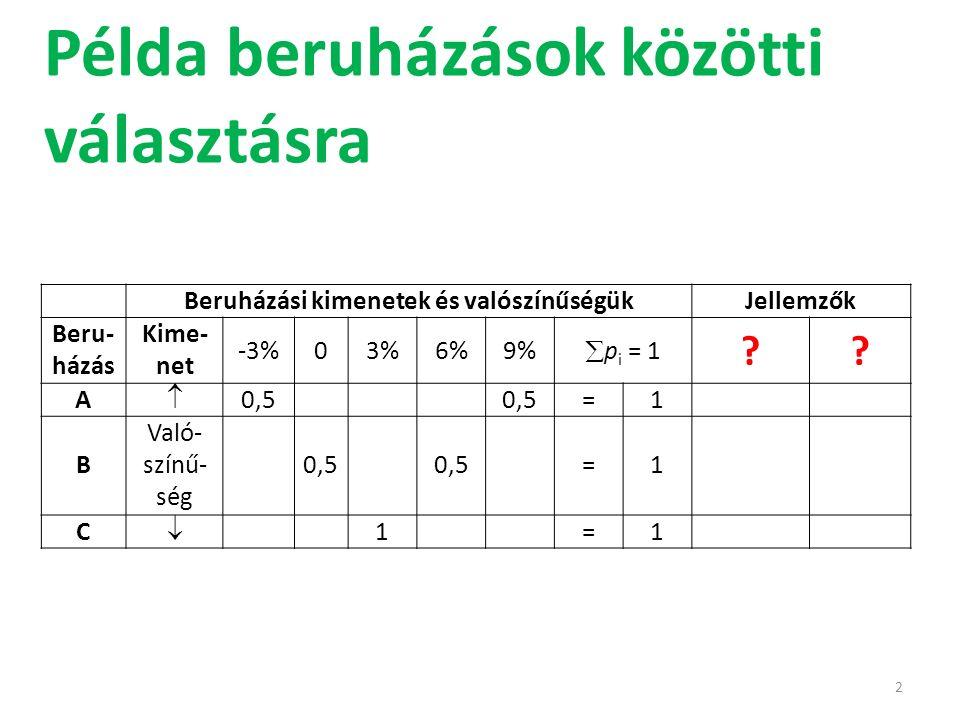 Példa beruházások közötti választásra 3 Beruházási kimenetek és valószínűségükJellemzők Beru- házás Kime- net -3%03%6%9%  p i = 1 E(r)E(r)  A  0,5 =1 B Való- színű- ség 0,5 =1 C  1=1