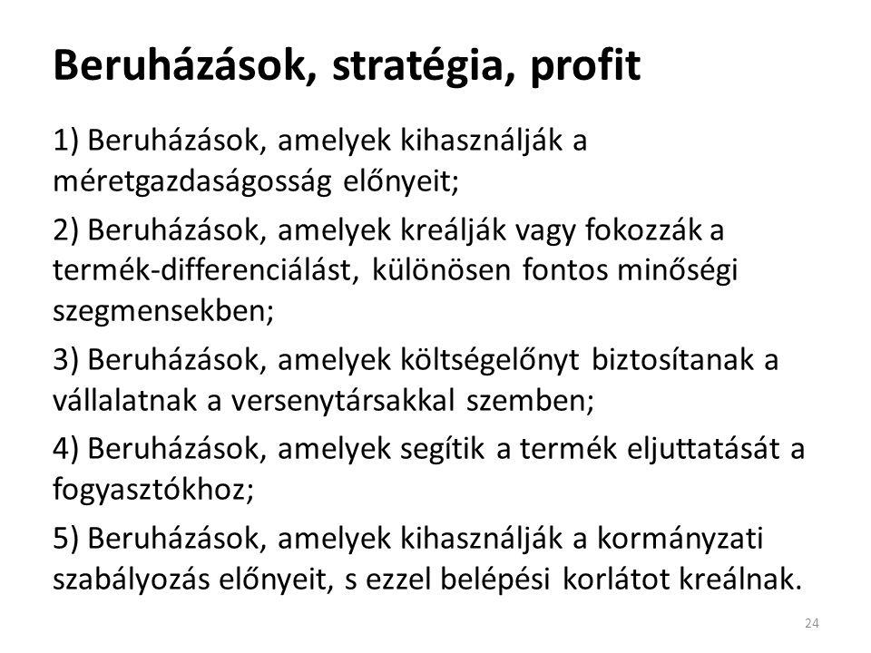 Beruházások, stratégia, profit 1)Beruházások, amelyek kihasználják a méretgazdaságosság előnyeit; 2)Beruházások, amelyek kreálják vagy fokozzák a termék-differenciálást, különösen fontos minőségi szegmensekben; 3)Beruházások, amelyek költségelőnyt biztosítanak a vállalatnak a versenytársakkal szemben; 4)Beruházások, amelyek segítik a termék eljuttatását a fogyasztókhoz; 5)Beruházások, amelyek kihasználják a kormányzati szabályozás előnyeit, s ezzel belépési korlátot kreálnak.