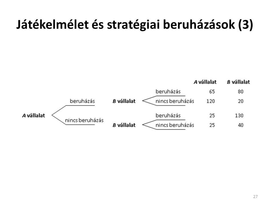 Játékelmélet és stratégiai beruházások (3) 27