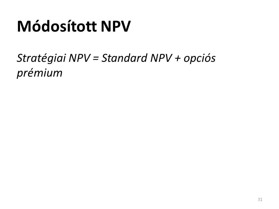 Módosított NPV Stratégiai NPV = Standard NPV + opciós prémium 31