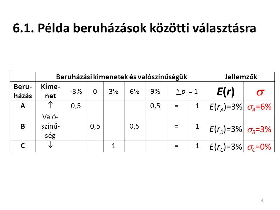 Tematika és tananyag 1.Értékpapír-befektetési döntések (1-5.