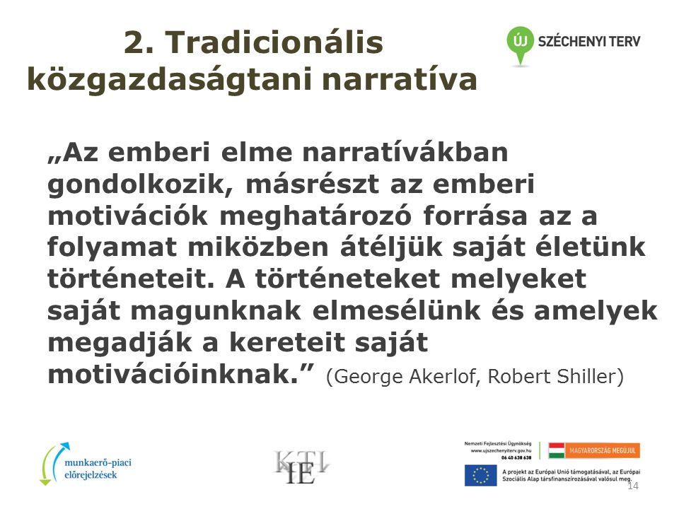 """14 2. Tradicionális közgazdaságtani narratíva """"Az emberi elme narratívákban gondolkozik, másrészt az emberi motivációk meghatározó forrása az a folyam"""