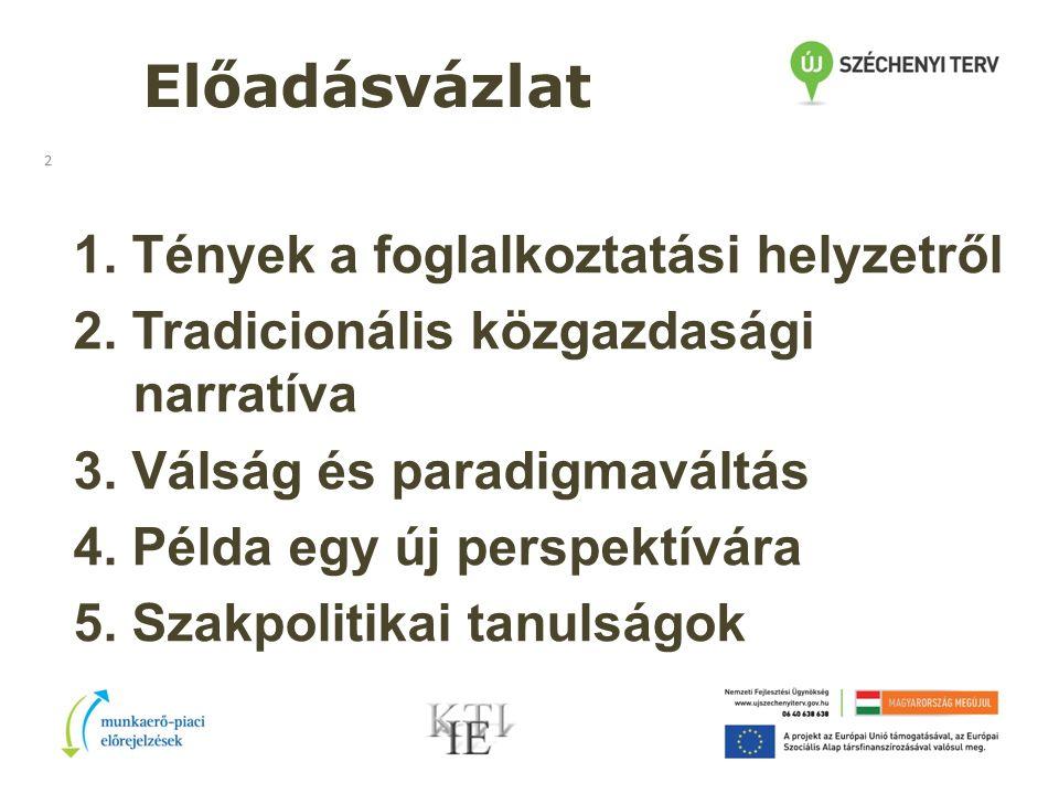 Előadásvázlat 2 1. Tények a foglalkoztatási helyzetről 2. Tradicionális közgazdasági narratíva 3. Válság és paradigmaváltás 4. Példa egy új perspektív