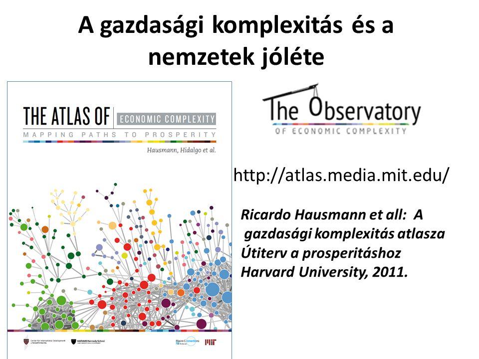28 A gazdasági komplexitás és a nemzetek jóléte http://atlas.media.mit.edu/ Ricardo Hausmann et all: A gazdasági komplexitás atlasza Útiterv a prosper