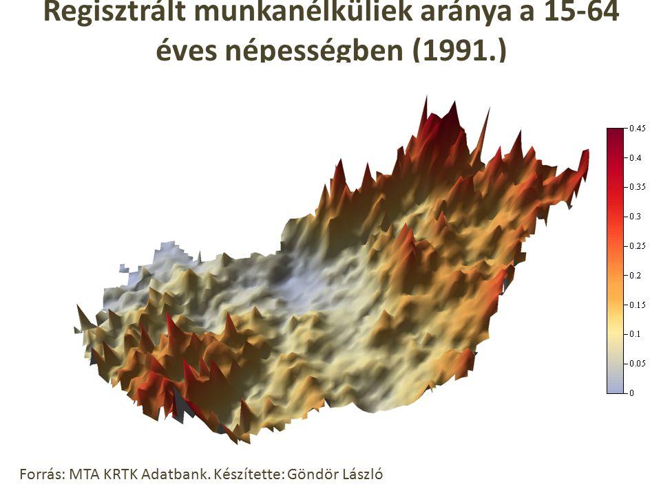 Regisztrált munkanélküliek aránya a 15-64 éves népességben (1991.) Forrás: MTA KRTK Adatbank. Készítette: Göndör László