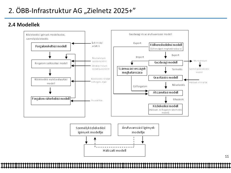 """2. ÖBB-Infrastruktur AG """"Zielnetz 2025+ 2.4 Modellek 11"""