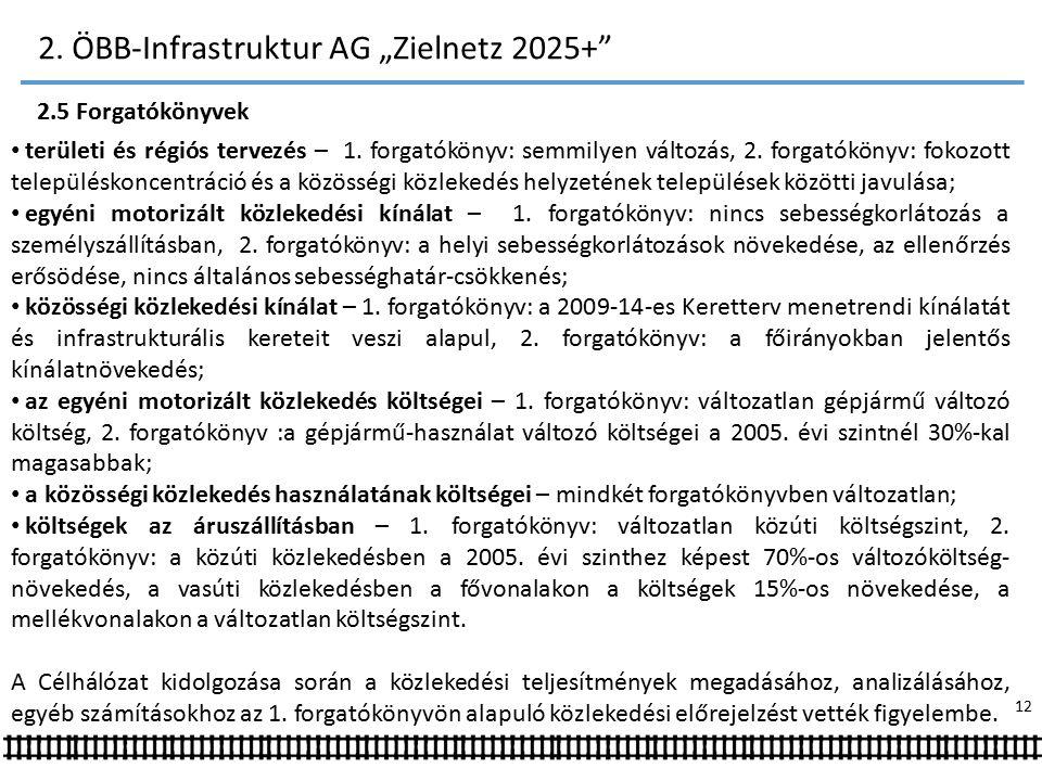 """2. ÖBB-Infrastruktur AG """"Zielnetz 2025+ 2.5 Forgatókönyvek 12 területi és régiós tervezés – 1."""