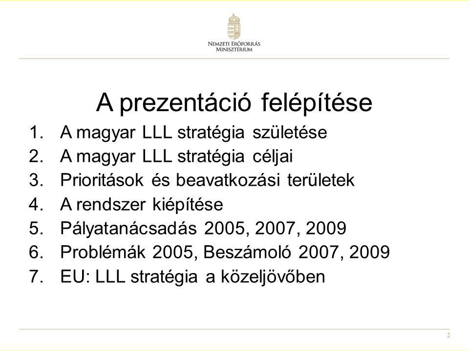 3 A magyar LLL stratégia születése OECD, Világbank, UNESCO, Európa Tanács, Európai Unió lisszaboni stratégiája: LLL oktatáspolitikai koncepció (2006-ig nemzeti LLL- ek)- az okt.pol.