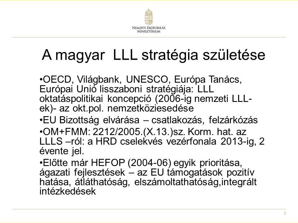 4 A magyar LLL stratégia céljai Átfogó, modern, koncepcionális keret és tevékenységi lehetőség A kormányprogramban megfogalmazott társ.pol.-i és gazd.fejl.-i célok megvalósításának fontos eszköze Átfogó kerete az ország humánerőforrás-fejlesztésének Az egyén életminőségének, az ország versenyképességének javítása A stratégia a tanulást mint rendszer kezeli: foglalkoztathatóság bővítése, esélyegyenlőség, informális, nem formális tanulás elismerése, jogi, intézményi és finanszírozási feltételek Holisztikus megközelítés időkorlátok, számszerűsített célok, cselekvési terv és források azonosítása nélkül