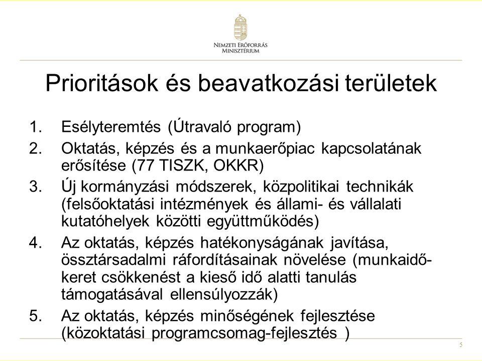 5 Prioritások és beavatkozási területek 1.Esélyteremtés (Útravaló program) 2.Oktatás, képzés és a munkaerőpiac kapcsolatának erősítése (77 TISZK, OKKR) 3.Új kormányzási módszerek, közpolitikai technikák (felsőoktatási intézmények és állami- és vállalati kutatóhelyek közötti együttműködés) 4.Az oktatás, képzés hatékonyságának javítása, össztársadalmi ráfordításainak növelése (munkaidő- keret csökkenést a kieső idő alatti tanulás támogatásával ellensúlyozzák) 5.Az oktatás, képzés minőségének fejlesztése (közoktatási programcsomag-fejlesztés )