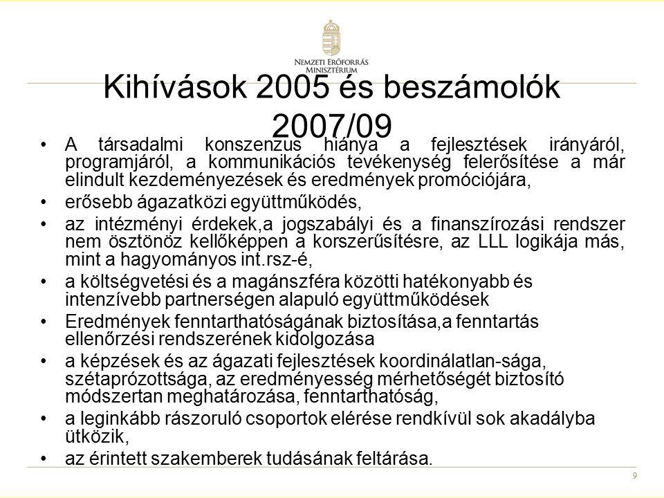 9 Kihívások 2005 és beszámolók 2007/09 A társadalmi konszenzus hiánya a fejlesztések irányáról, programjáról, a kommunikációs tevékenység felerősítése a már elindult kezdeményezések és eredmények promóciójára, erősebb ágazatközi együttműködés, az intézményi érdekek,a jogszabályi és a finanszírozási rendszer nem ösztönöz kellőképpen a korszerűsítésre, az LLL logikája más, mint a hagyományos int.rsz-é, a költségvetési és a magánszféra közötti hatékonyabb és intenzívebb partnerségen alapuló együttműködések Eredmények fenntarthatóságának biztosítása,a fenntartás ellenőrzési rendszerének kidolgozása a képzések és az ágazati fejlesztések koordinálatlan-sága, szétaprózottsága, az eredményesség mérhetőségét biztosító módszertan meghatározása, fenntarthatóság, a leginkább rászoruló csoportok elérése rendkívül sok akadályba ütközik, az érintett szakemberek tudásának feltárása.