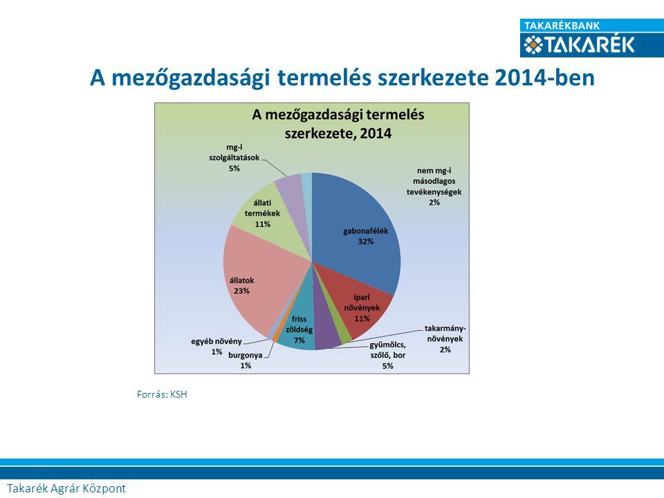 A mezőgazdasági termelés szerkezete 2014-ben Forrás: KSH Takarék Agrár Központ