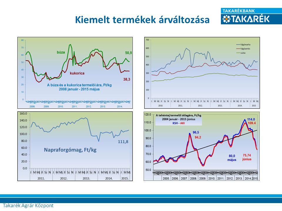 Agrár Központ Kiemelt termékek árváltozása -3,8% Takarék Agrár Központ