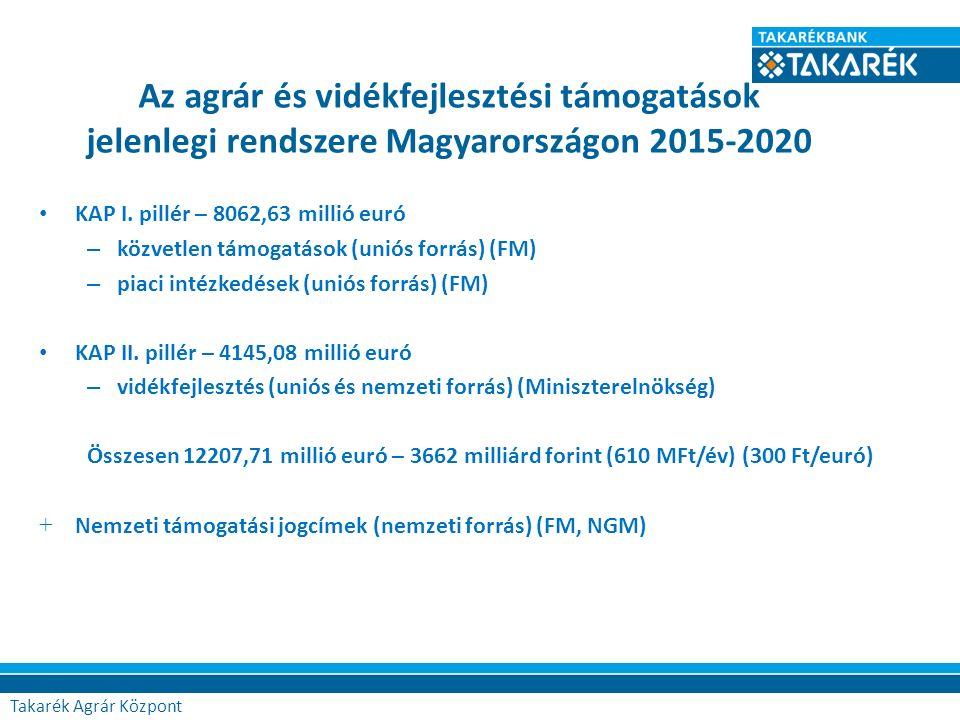 Az agrár és vidékfejlesztési támogatások jelenlegi rendszere Magyarországon 2015-2020 KAP I. pillér – 8062,63 millió euró – közvetlen támogatások (uni
