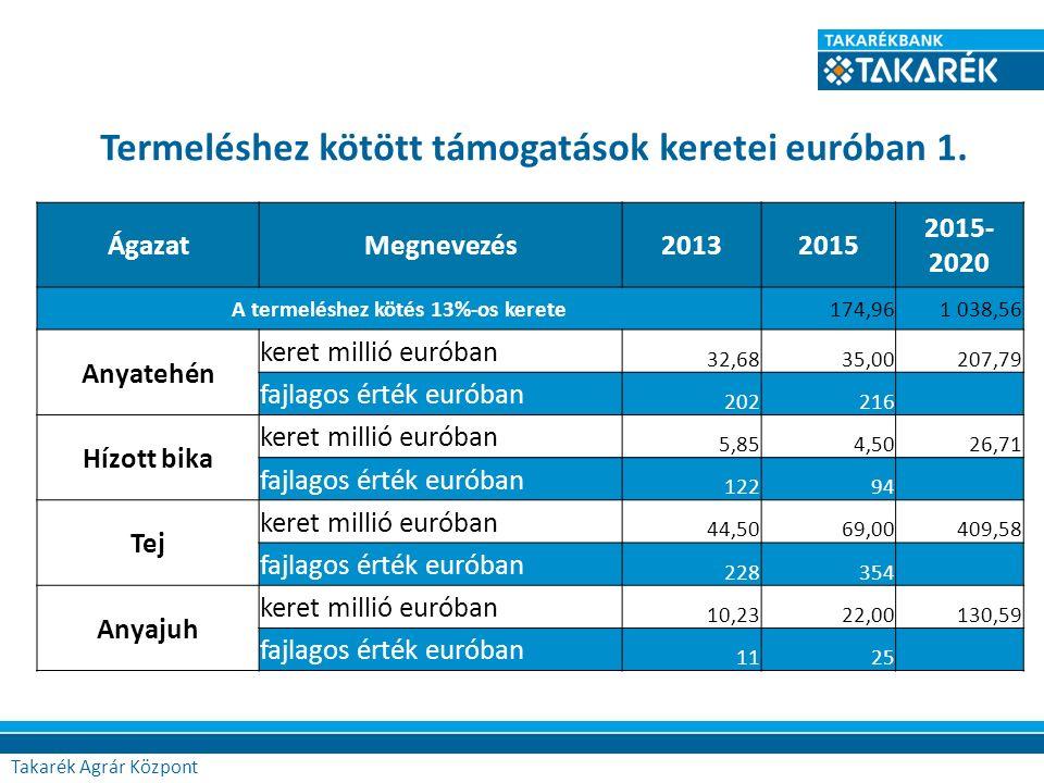 Termeléshez kötött támogatások keretei euróban 1. ÁgazatMegnevezés20132015 2015- 2020 A termeléshez kötés 13%-os kerete174,961 038,56 Anyatehén keret