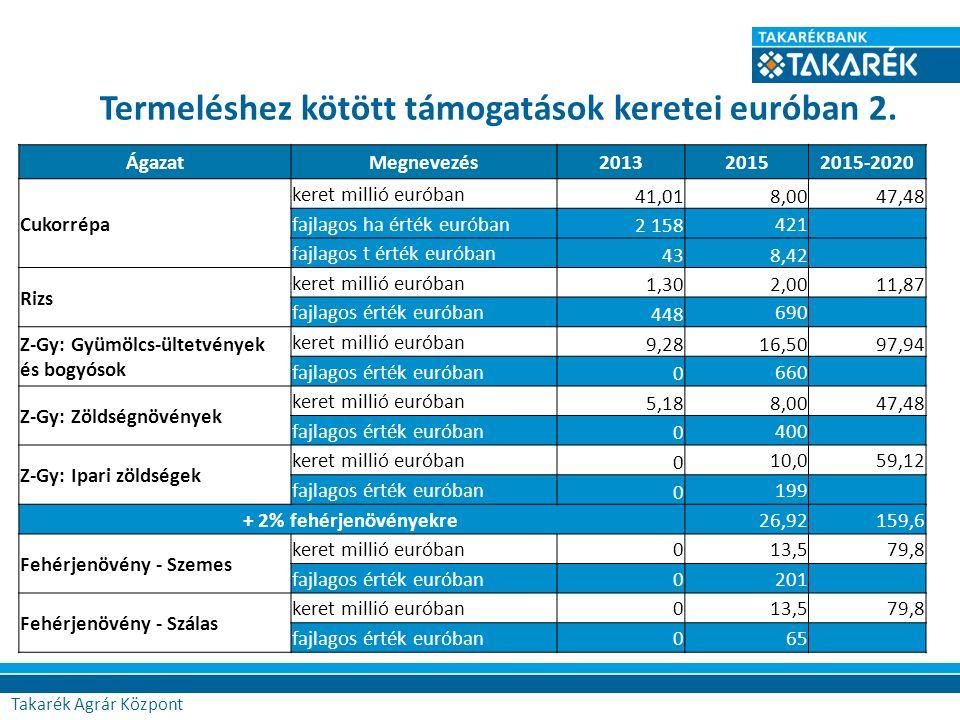 Termeléshez kötött támogatások keretei euróban 2. ÁgazatMegnevezés201320152015-2020 Cukorrépa keret millió euróban 41,018,0047,48 fajlagos ha érték eu