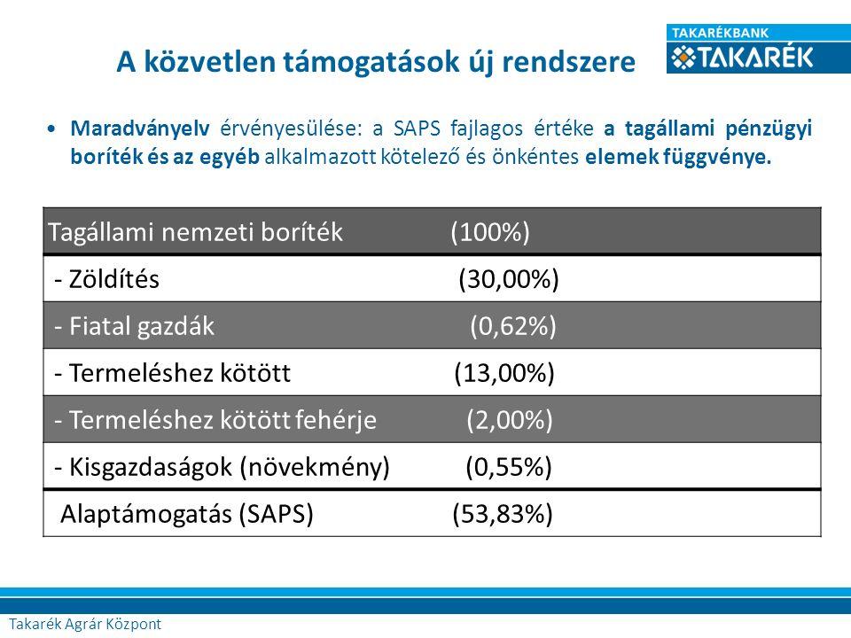 A közvetlen támogatások új rendszere Maradványelv érvényesülése: a SAPS fajlagos értéke a tagállami pénzügyi boríték és az egyéb alkalmazott kötelező