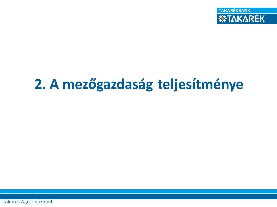 """A közvetlen támogatások új rendszere Magyarországon A támogatás feltétele a kölcsönös megfeleltetés intézkedéseinek betartása Kötelező elemek Önkéntes elem Alaptámogatás (SAPS) """"Zöld komponens Fiatal gazdálkodóknak juttatott támogatás Termeléshez kötött támogatás VAGY + A kisgazdaságok számára kialakított egyszerűsített támogatási rendszer Az ország számára önkéntes, a gazdák számára választható elem Degresszivitás Agrár Központ Takarék Agrár Központ"""