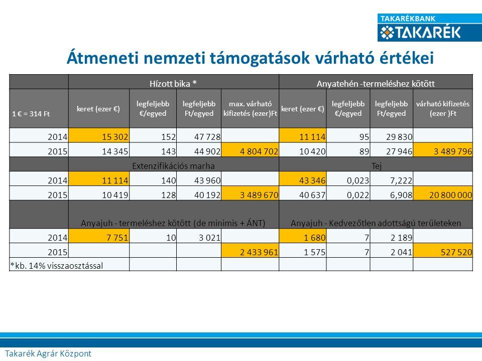 Átmeneti nemzeti támogatások várható értékei Hízott bika *Anyatehén -termeléshez kötött 1 € = 314 Ft keret (ezer €) legfeljebb €/egyed legfeljebb Ft/e