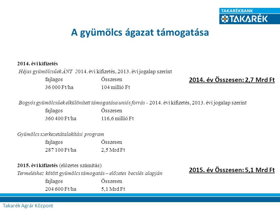A gyümölcs ágazat támogatása 2014. évi kifizetés Héjas gyümölcsűek ÁNT 2014. évi kifizetés, 2013. évi jogalap szerint fajlagos Összesen 36 000 Ft/ha10