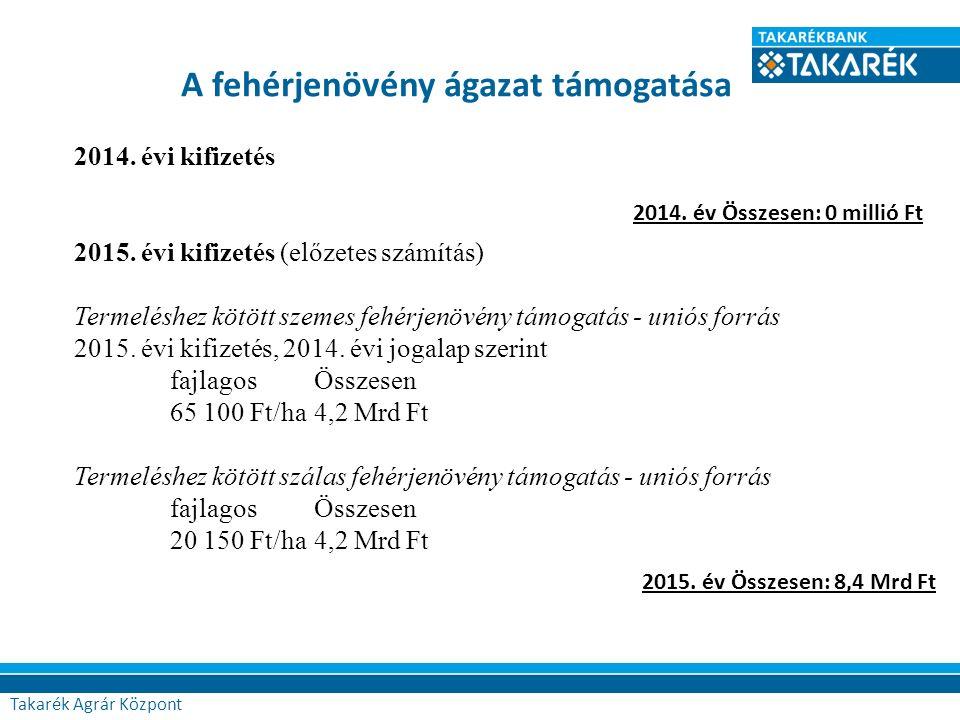 A fehérjenövény ágazat támogatása 2014. évi kifizetés 2015. évi kifizetés (előzetes számítás) Termeléshez kötött szemes fehérjenövény támogatás - unió