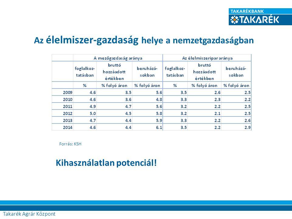 Hazai költségvetési eredmények Az EU közös költségvetésének főösszege a 7 évre vonatkozóan 960 milliárd euró, ami 3,5%-kal, ezen belül a KAP költségvetése pedig 11%-kal (421-ről 373 milliárd euróra csökkent és már 28 tagország között oszlik meg) kevesebb mint 2007-2013.