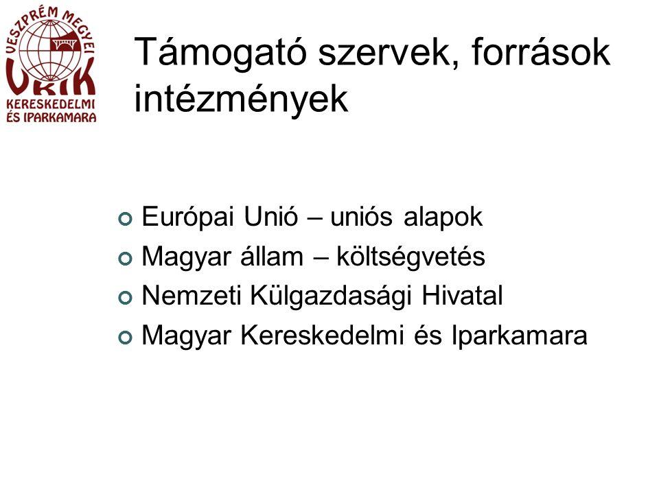 Támogató szervek, források intézmények Európai Unió – uniós alapok Magyar állam – költségvetés Nemzeti Külgazdasági Hivatal Magyar Kereskedelmi és Iparkamara
