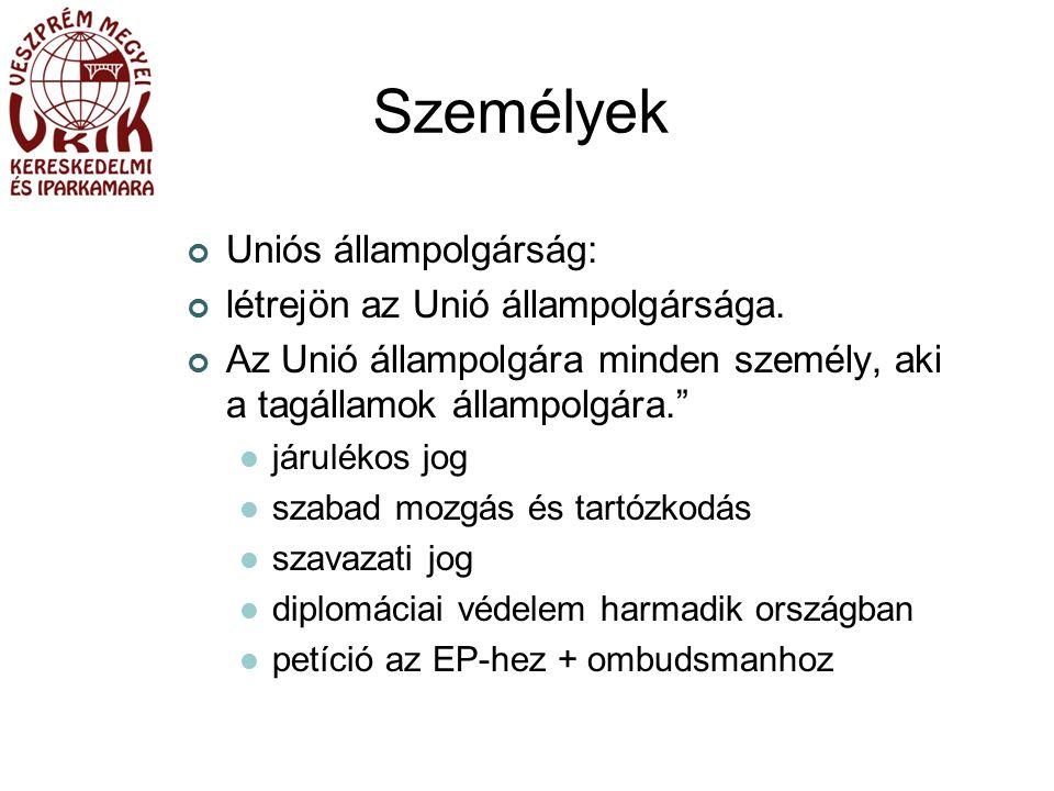 Személyek Uniós állampolgárság: létrejön az Unió állampolgársága.
