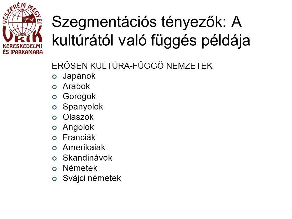 Szegmentációs tényezők: A kultúrától való függés példája ERŐSEN KULTÚRA-FŰGGŐ NEMZETEK Japánok Arabok Görögök Spanyolok Olaszok Angolok Franciák Amerikaiak Skandinávok Németek Svájci németek