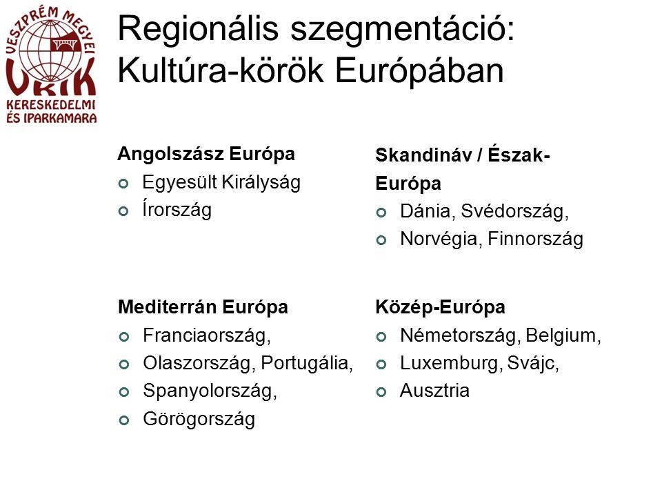 Regionális szegmentáció: Kultúra-körök Európában Angolszász Európa Egyesült Királyság Írország Skandináv / Észak- Európa Dánia, Svédország, Norvégia, Finnország Mediterrán Európa Franciaország, Olaszország, Portugália, Spanyolország, Görögország Közép-Európa Németország, Belgium, Luxemburg, Svájc, Ausztria