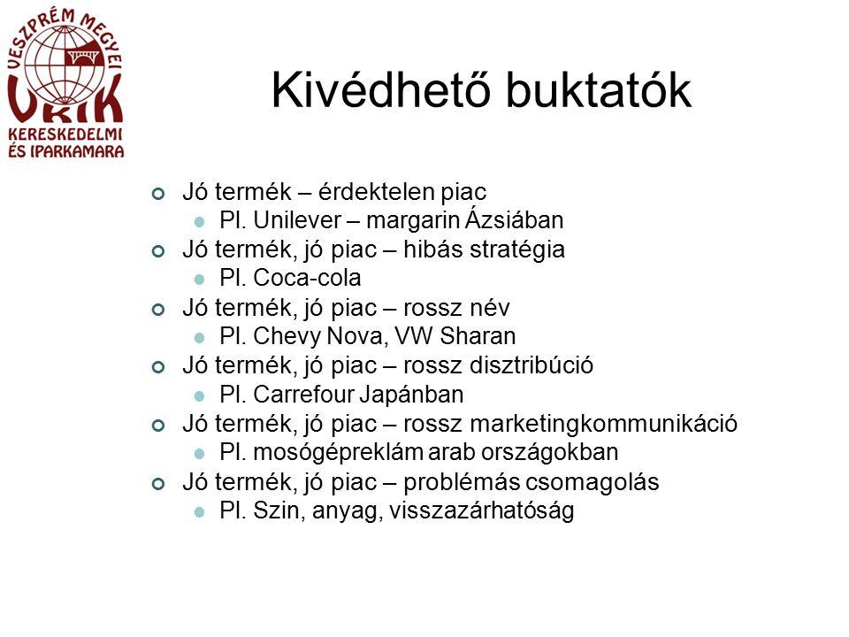 Kivédhető buktatók Jó termék – érdektelen piac Pl.
