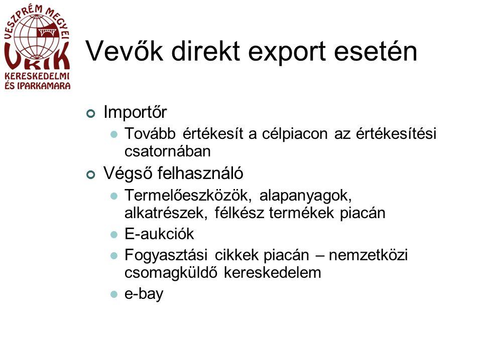 Vevők direkt export esetén Importőr Tovább értékesít a célpiacon az értékesítési csatornában Végső felhasználó Termelőeszközök, alapanyagok, alkatrészek, félkész termékek piacán E-aukciók Fogyasztási cikkek piacán – nemzetközi csomagküldő kereskedelem e-bay